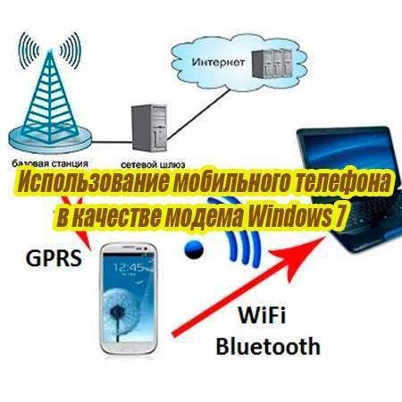 Подключение компьютера к сети интернет через смартфон