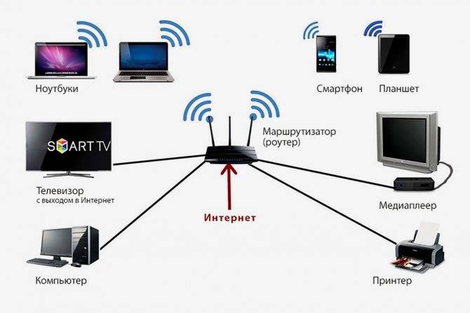 Ключ безопасности сети: что это и как его узнать?