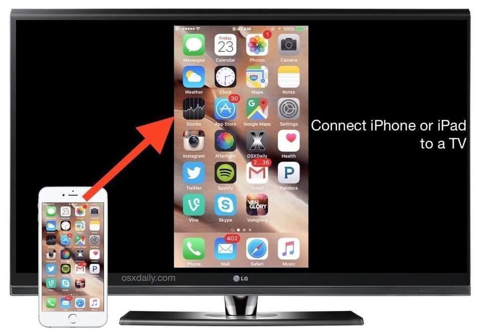Как подключить айфон к телевизору самсунг смарт тв