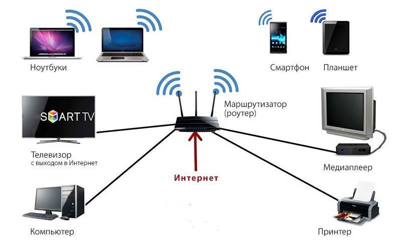 Сигнал потерян: почему роутер не раздаёт wifi