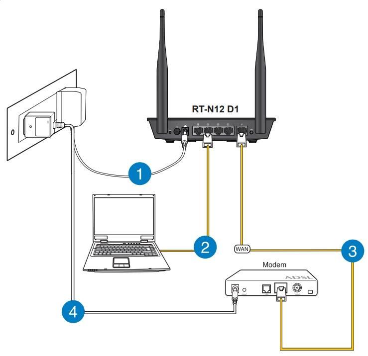 Как подключить роутер через роутер — 3 простых способа