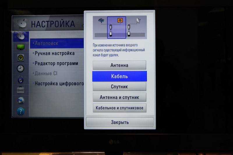 Телевизор самсунг не находит цифровые каналы через антенну, кабель, смарт тв: причины, что делать?