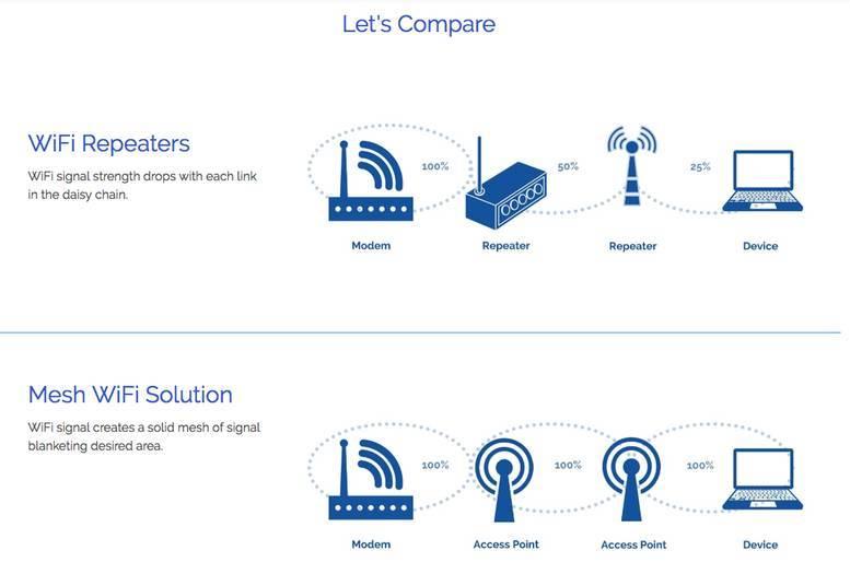 Обзор mesh wi-fi системы mercusys halo s12 – бесшовный wi-fi в каждый дом