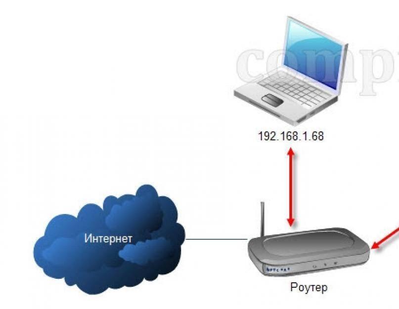 Как уменьшить или увеличить мощность сигнала wifi роутера? - вайфайка.ру