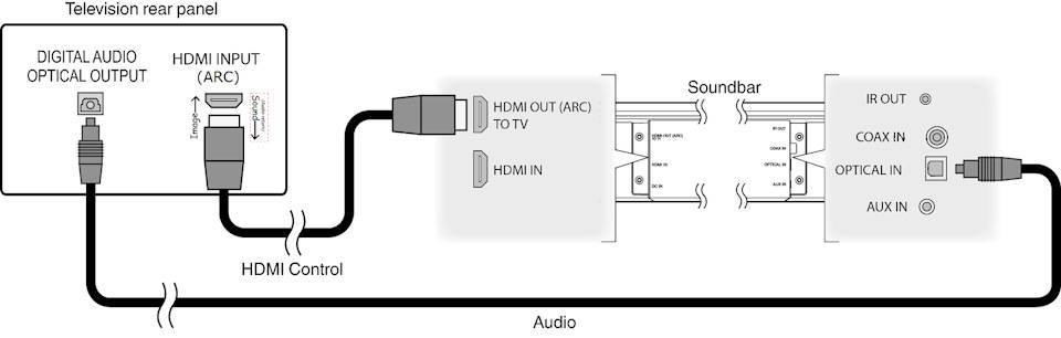 Как подключить bluetooth колонку к телевизору: как подключить беспроводную колонку, если в телевизоре нет встроенного bluetooth.