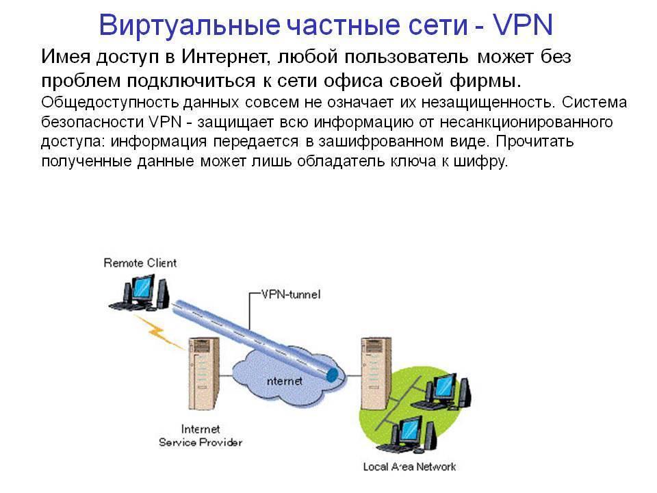 Vpn описание, настройка и инструкция по использованию