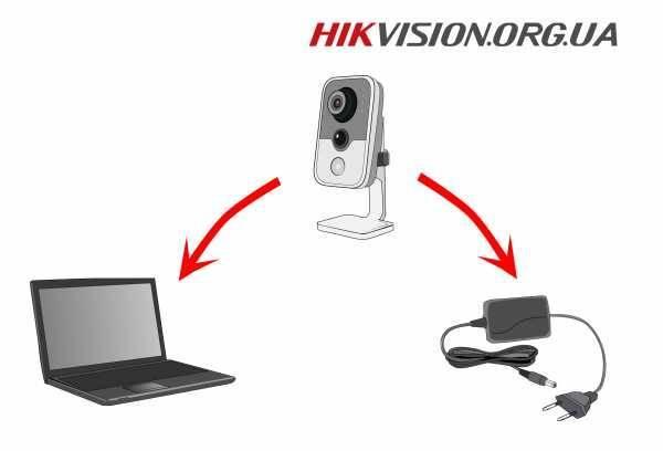Как подключить телефон к компьютеру через usb-кабель или wi-fi?