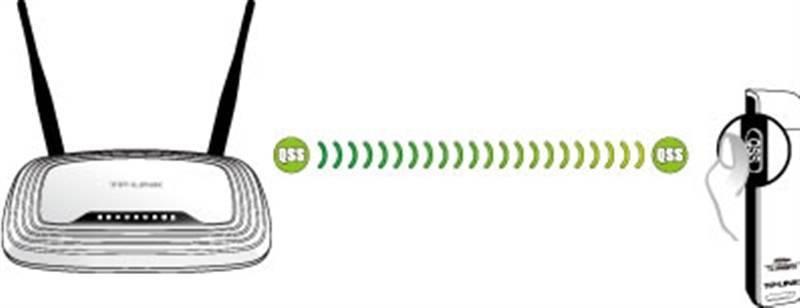 Настройка двух роутеров в одной сети. соединяем два роутера по wi-fi и по кабелю