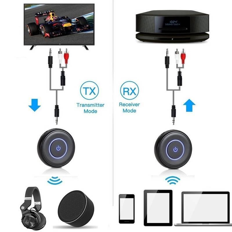 Bluetooth трансмиттер для телевизора — как выбрать?