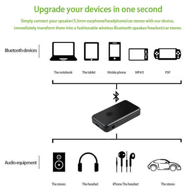 Блютуз адаптер для телевизора: как подключить и возможности