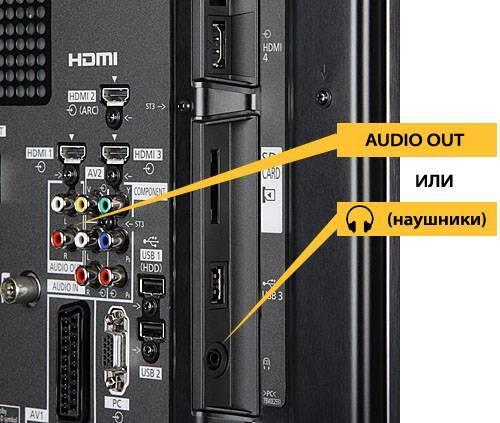 Телевизор lg не находит цифровые каналы через антенну, кабель, смарт тв: причины, что делать?