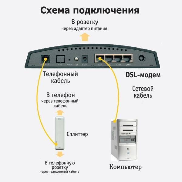 Как подключить жесткий диск к роутеру? подробная инструкция