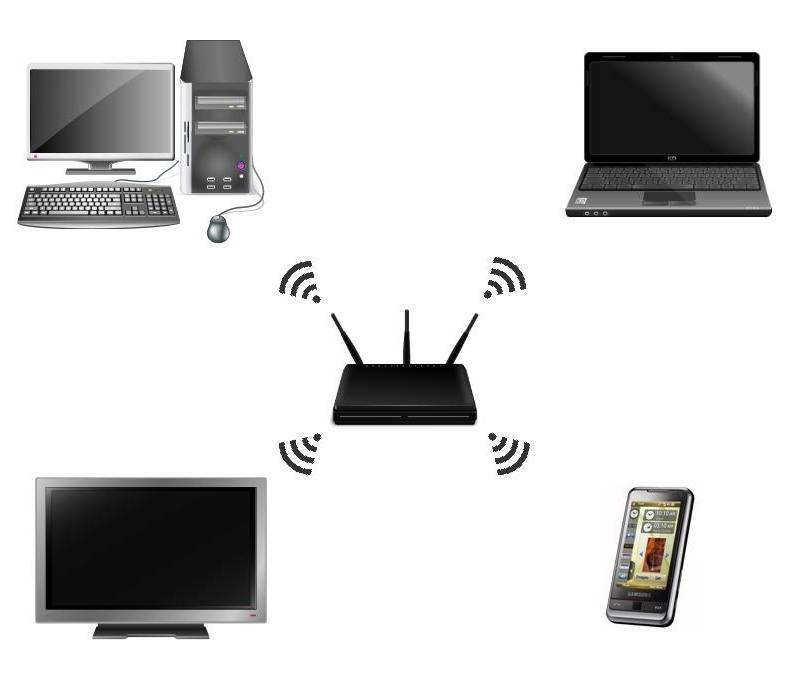 Домашняя (частная) и общественная (общедоступная) сеть windows 10. в чем разница и как изменить?