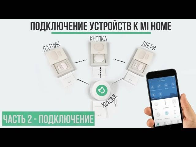 Обзор комплекта для умного дома xiaomi smart home
