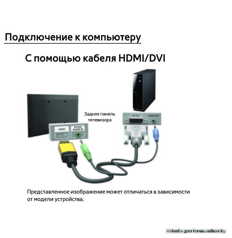 Как подключить компьютер к телевизору через vga-кабель