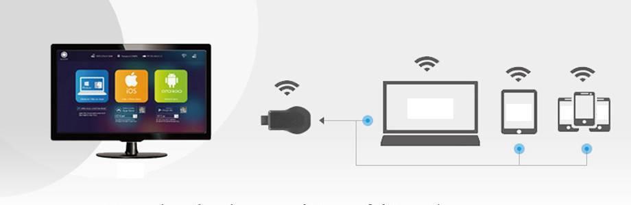Как вывести изображение с экрана macbook на телевизор?
