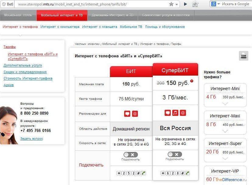 Услуга мтс «много интернета» - описание, стоимость, как подключить