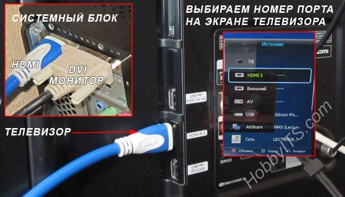 Как подключить компьютер к телевизору? как можно соединить пк и телевизор через usb и vga? подключение системного блока к телевизору