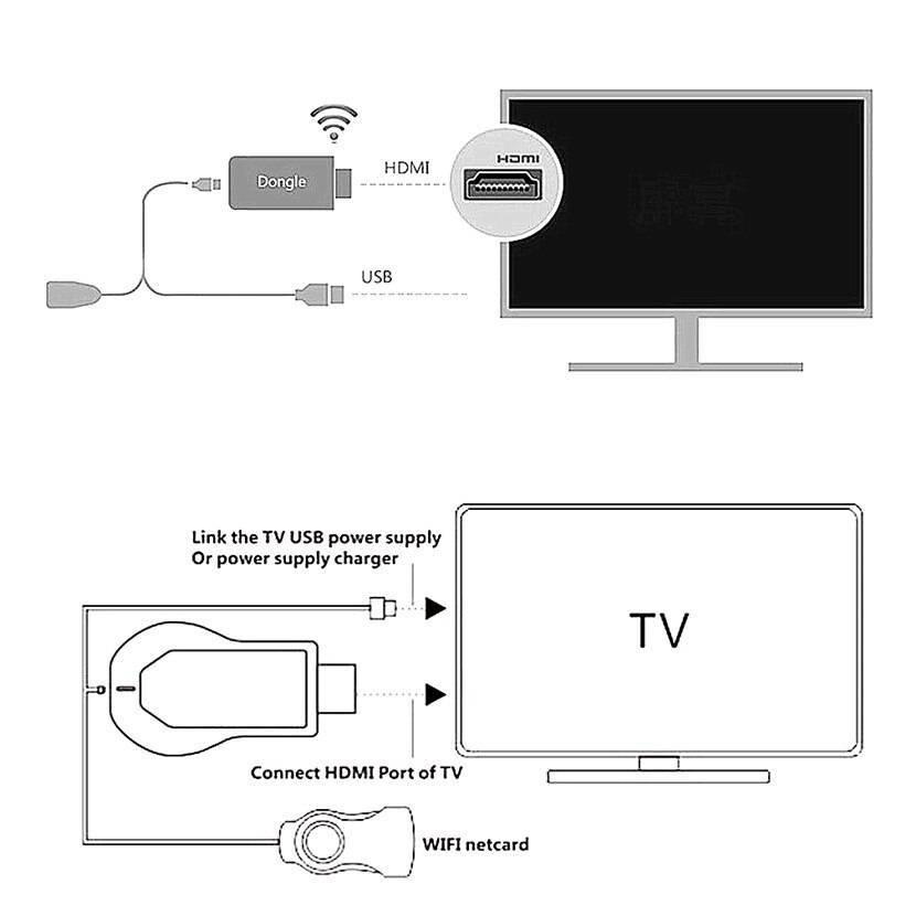Miracast, airplay, dlna адаптер для телевизора. что такое mirascreen и anycast?