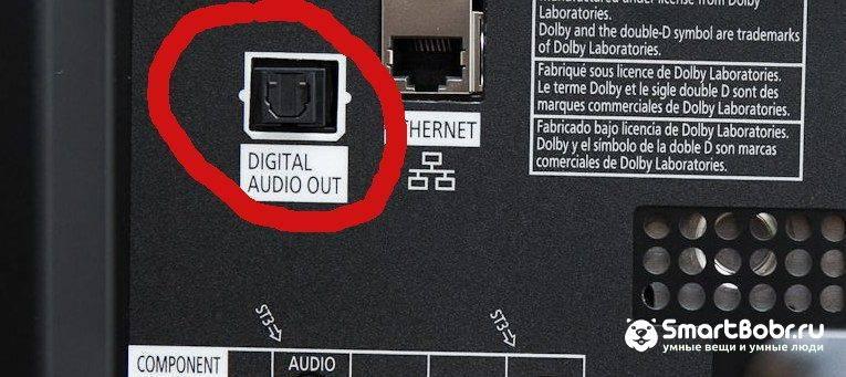 Как подключить айфон к телевизору самсунг через wi-fi, usb и другие способы синхронизации