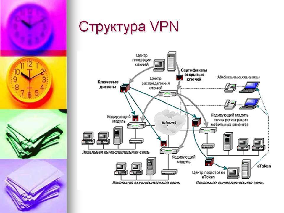 Я отобрал вам 10 лучших сервисов vpn. они самые честные и безопасные