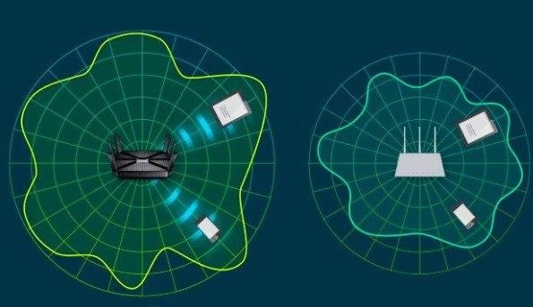 Технология tx beamforming — что это в роутере? - вайфайка.ру
