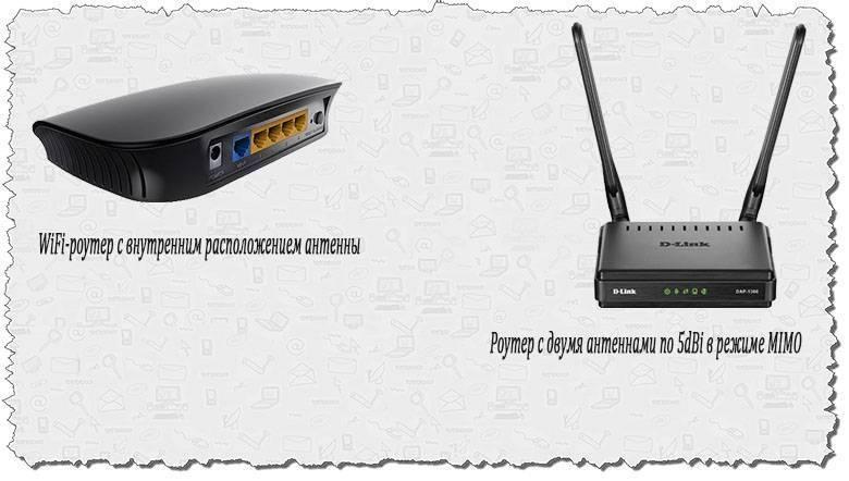 Как выбрать и установить wifi антенну, в чем отличие направленной от всенаправленной, как она влияет на вай-фай сигнал роутера