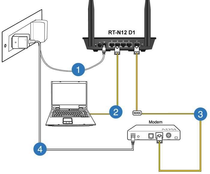 Как раздать интернет с телефона на компьютер по wi-fi, usb и bluetooth