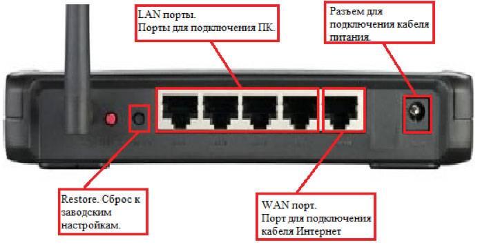 Как подключить телевизор к интернету через кабель с помощью роутера и напрямую