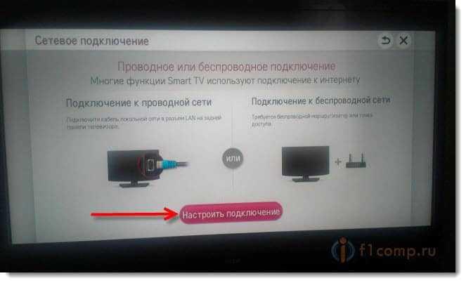 Подключение телефона к телевизору lg: рабочие методы