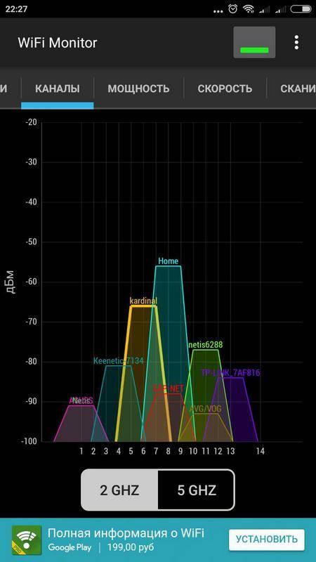Как увеличить скорость wi-fi роутера?