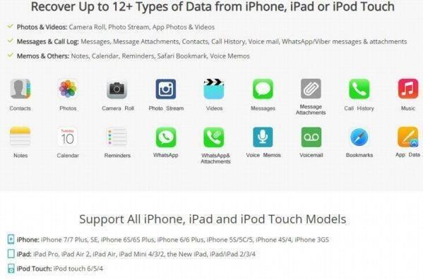 Как перенести все данные со старого iphone на новый iphone (быстрый способ)