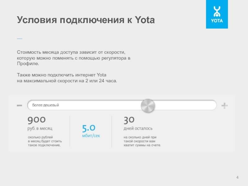 Онлайм зона (карта) покрытия в москве и московской области