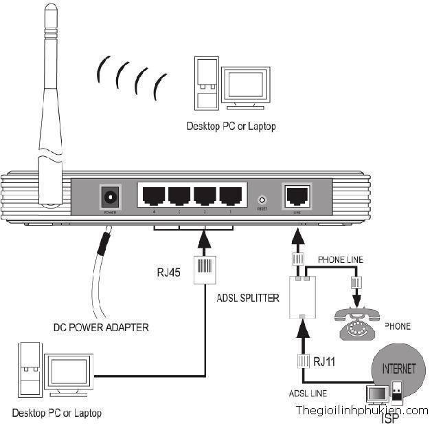 Как раздать интернет с телефона на компьютер, планшет, ноутбук или другой телефон