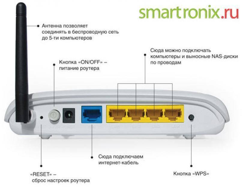 Как увеличить скорость интернета по wi-fiчерез роутер