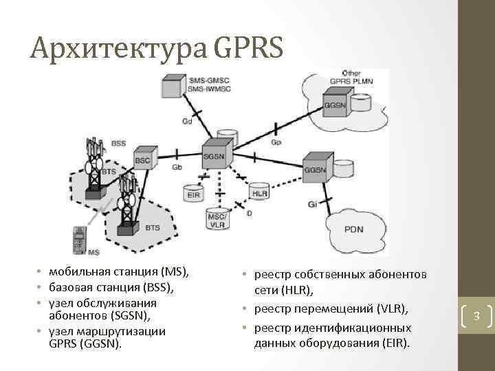 Terms » про gprs – блог о пакетной передаче данных в мобильных сетях. - страница 22 рубрика - terms :: про gprs - блог о пакетной передаче данных в мобильных сетях.