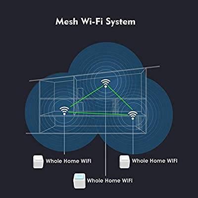 Как создать ячеистую сеть в доме – используем технологию mesh