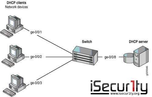 Dhcp сервер, что это такое и как он работает?   портал о системах видеонаблюдения и безопасности