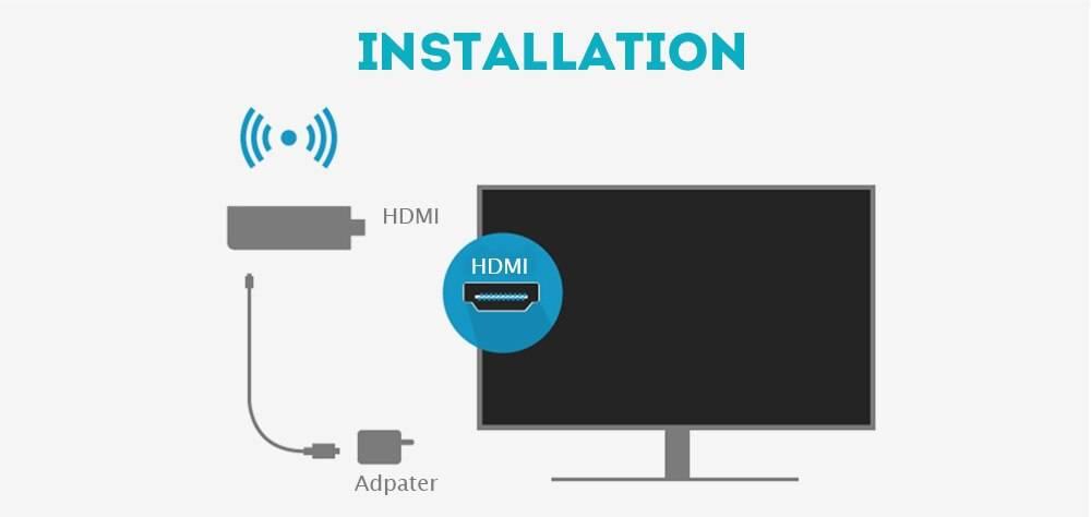 Macbook и внешний монитор. подключение, настройка и использование