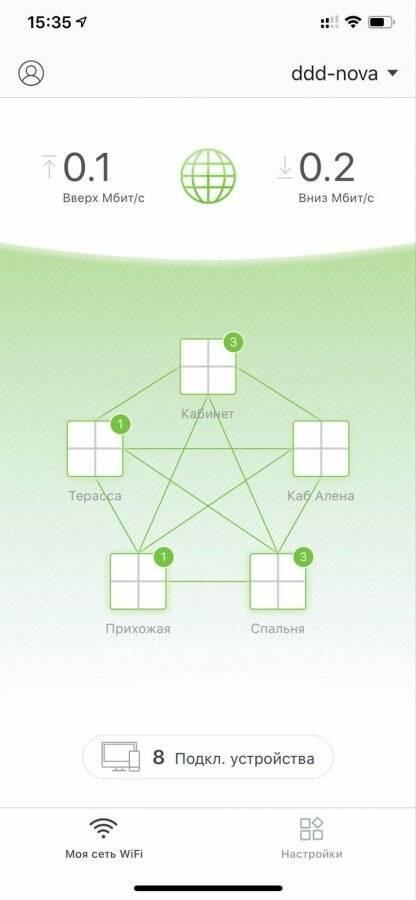 Обзор tenda nova mw3 - ваша домашняя mesh-система — i2hard