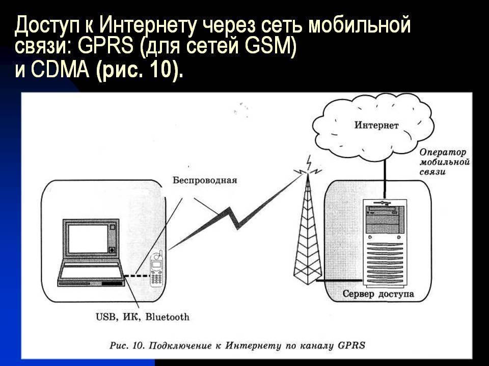 Исследования технологий gprs на основе стандарта gsm