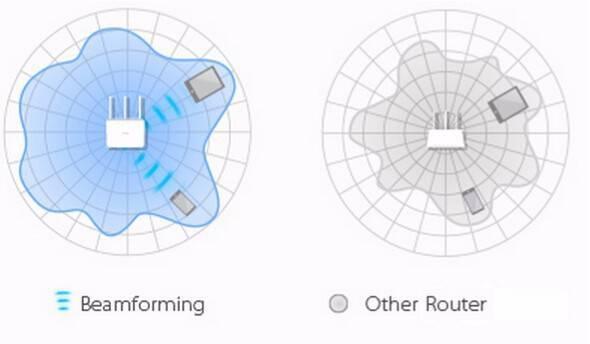 Mikrotik увеличить мощность wifi - вэб-шпаргалка для интернет предпринимателей!