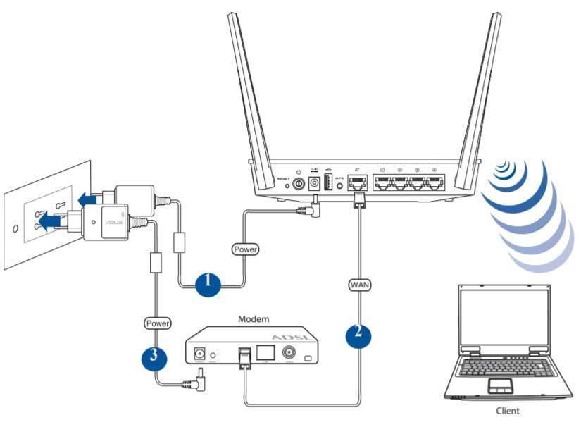 Что делать, если адаптер тв приставки не видит сеть wifi роутера - отваливается интернет на xiaomi mi box s и mi tv stick