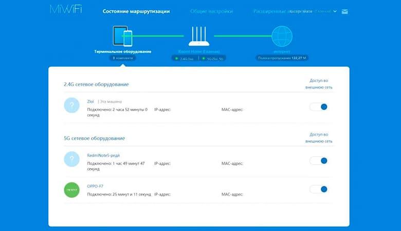 Настройка роутера xiaomi mi wi-fi 3, как настроить и устранить ошибку привязки