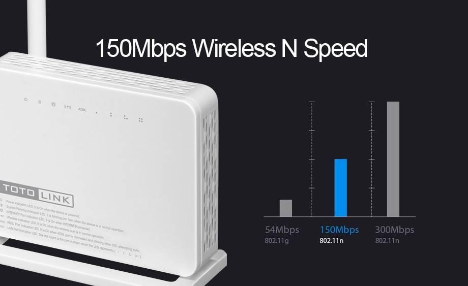 Что такое технология wi-fi 6 поколения? (802.11ax) ее преимущества vs wi-fi 5
