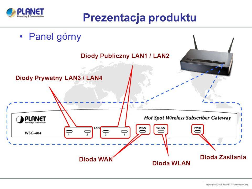 Что такое локальная сеть lan. чем отличается wan от lan, в чем разница?