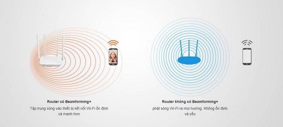 Обзор роутера snr-cpe-me2: пробивной wi-fi | телеспутник