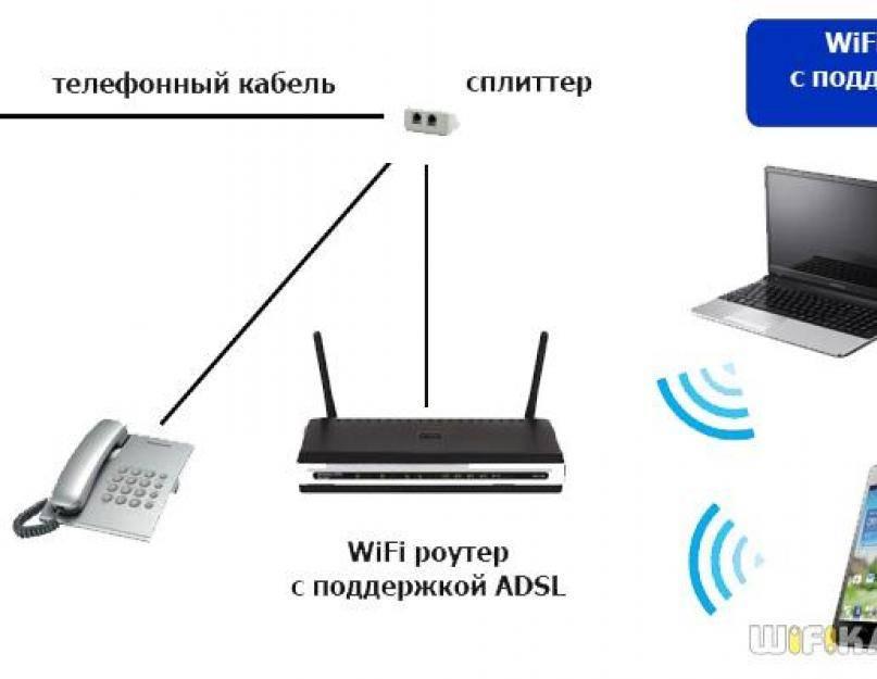 Устранение проблем при нестабильной работе wi-fi