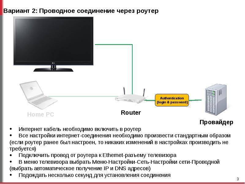 Настройкаdlna сервера для телевизораphilips. смотрим фильмы с компьютера на телевизоре