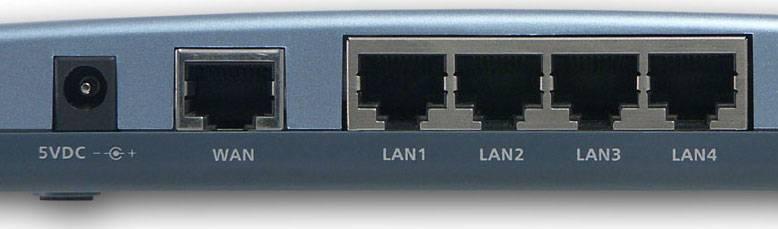 Что такое lan и wan – в чем разница разъемов, портов, кабелей ван и лан, man и wwan – что это